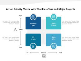 Action Priority Matrix With Thankless Task And Major Projects