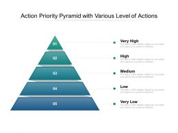 Action Priority Pyramid With Various Level Of Actions