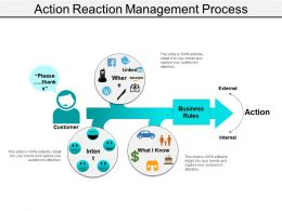 Action Reaction Management Process Powerpoint Shapes