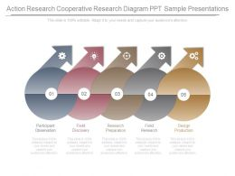 Action Research Cooperative Research Diagram Ppt Sample Presentations