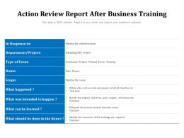 Action Review Report After Business Training