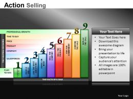 Action Selling Powerpoint Presentation Slides DB