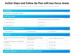 Action Steps And Follow Up Plan With Key Focus Areas