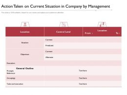 Action Taken On Current Situation In Company By Management