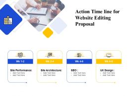 Action Time Line For Website Editing Proposal Ppt Powerpoint Presentation Format