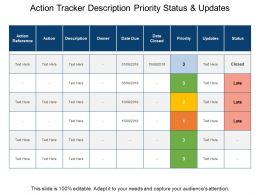 Action Tracker Description Priority Status And Updates