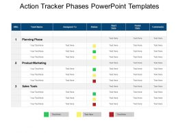 Action Tracker Phases Powerpoint Templates