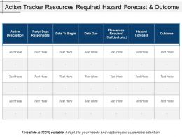 Action Tracker Resources Required Hazard Forecast And Outcome