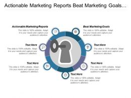 Actionable Marketing Reports Beat Marketing Goals Mcclelland Theory Cpb