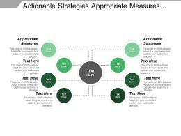 Actionable Strategies Appropriate Measures Organization Alignment Effective Processes