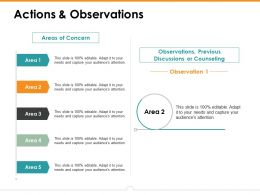 Actions And Observations Ppt Gallery Example Introduction