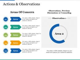 Actions And Observations Ppt Infographics Clipart Images