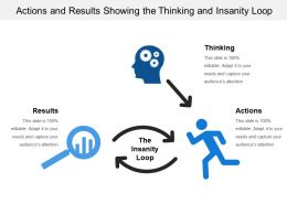Actions And Results Showing The Thinking And Insanity Loop
