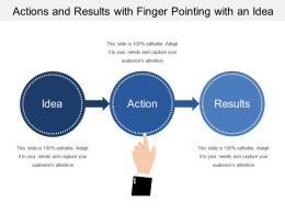 Actions And Results With Finger Pointing With An Idea