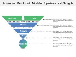 Actions And Results With Mind Set Experience And Thoughts
