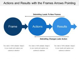 Actions And Results With The Frames Arrows Pointing