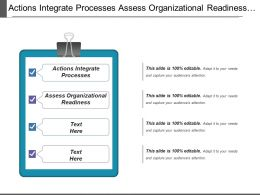 Actions Integrate Processes Assess Organizational Readiness Selection Strategy
