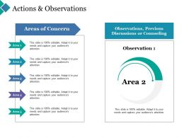 Actions Observations Discussions Or Counseling Ppt Powerpoint Presentation Outline Grid