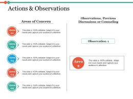 Actions Observations Ppt Infographic Template Demonstration