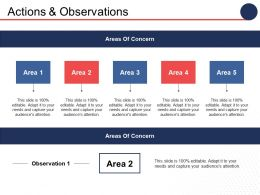 Actions Observations Ppt Visual Aids Background Images