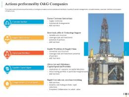 Actions Performed By O And G Companies Technology Support Ppt Professional