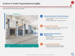 Actions To Build Organizational Agility Physical Production Ppt Presentation Ideas