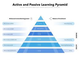 Active And Passive Learning Pyramid
