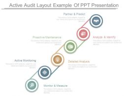 Active Audit Layout Example Of Ppt Presentation