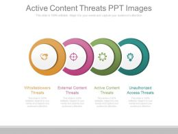 Active Content Threats Ppt Images