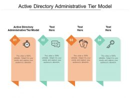 Active Directory Administrative Tier Model Ppt Powerpoint Presentation Layouts Tips Cpb
