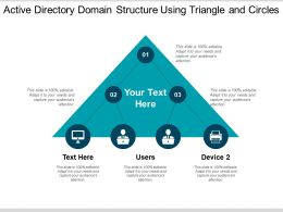 Active Directory Domain Structure Using Triangle And Circles