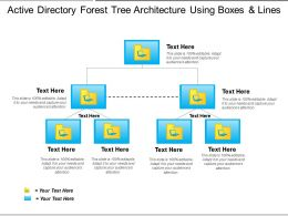 Active Directory Forest Tree Architecture Using Boxes And Lines