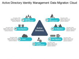 Active Directory Identity Management Data Migration Cloud