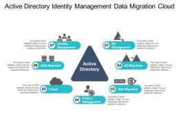 active_directory_identity_management_data_migration_cloud_Slide01