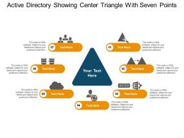 Active Directory Showing Center Triangle With Seven Points