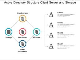Active Directory Structure Client Server And Storage