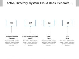 Active Directory System Cloud Bees Generate Build Trigger Build