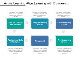 Active Learning Align Learning With Business Integrating Management