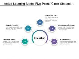 Active Learning Model Five Points Circle Shaped Evaluation