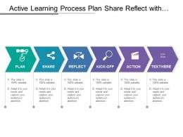 Active Learning Process Plan Share Reflect With Arrow Bending