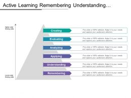 Active Learning Remembering Understanding Applying Analyzing Evaluating Creating