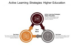 Active Learning Strategies Higher Education Ppt Powerpoint Presentation File Styles Cpb