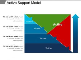 Active Support Model Powerpoint Slide Show