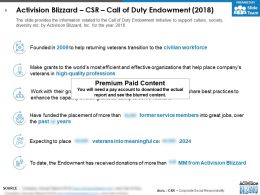 Activision Blizzard CSR Call Of Duty Endowment 2018
