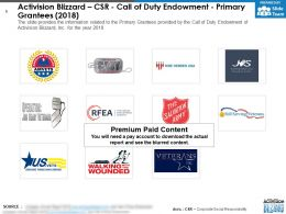 Activision Blizzard CSR Call Of Duty Endowment Primary Grantees 2018