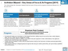 Activision Blizzard Key Areas Of Focus And Its Progress 2019