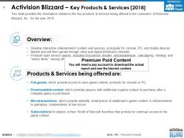 Activision Blizzard Key Products And Services 2018