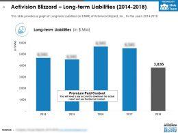 Activision Blizzard Long Term Liabilities 2014-2018