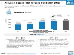 Activision Blizzard Net Revenue Trend 2014-2018