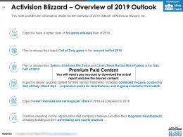 Activision Blizzard Overview Of 2019 Outlook